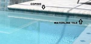 Water Line Tiles